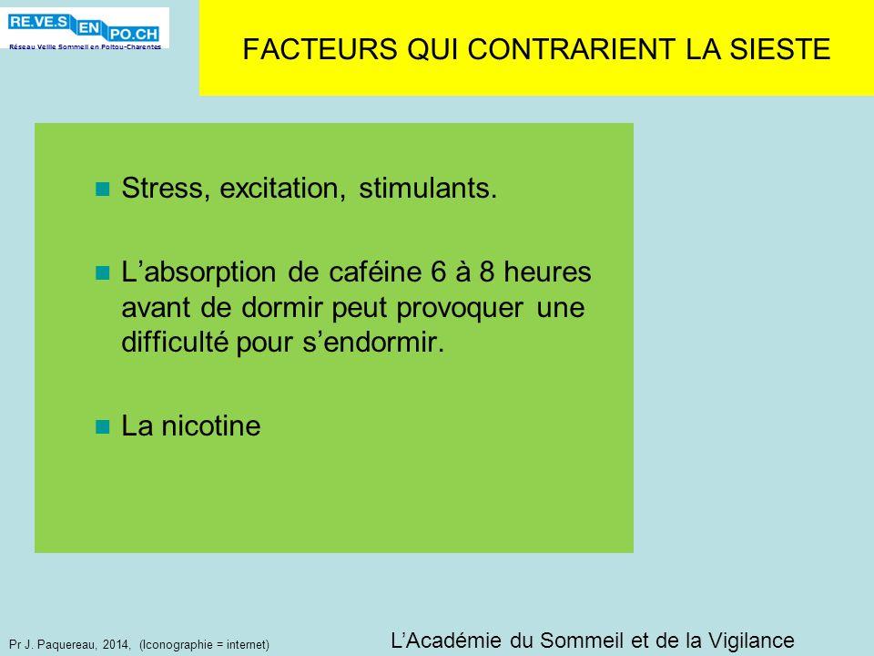 Réseau Veille Sommeil en Poitou-Charentes Pr J. Paquereau, 2014, (Iconographie = internet) FACTEURS QUI CONTRARIENT LA SIESTE Stress, excitation, stim