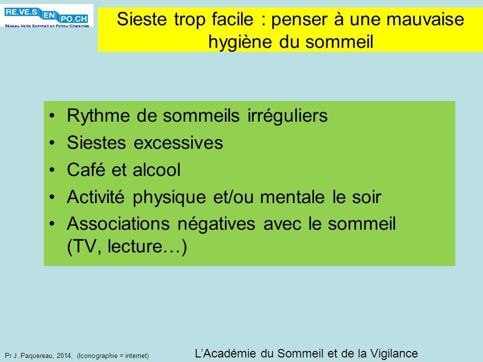 Réseau Veille Sommeil en Poitou-Charentes Pr J. Paquereau, 2014, (Iconographie = internet) LAcadémie du Sommeil et de la Vigilance Sieste trop facile