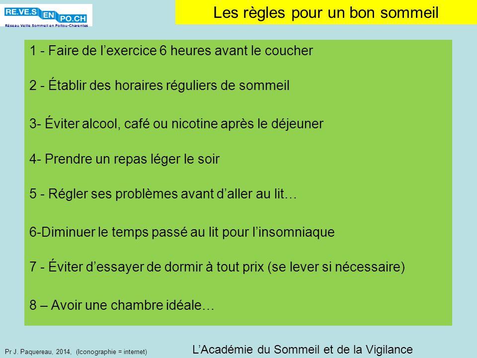 Réseau Veille Sommeil en Poitou-Charentes Pr J. Paquereau, 2014, (Iconographie = internet) LAcadémie du Sommeil et de la Vigilance 1 - Faire de lexerc