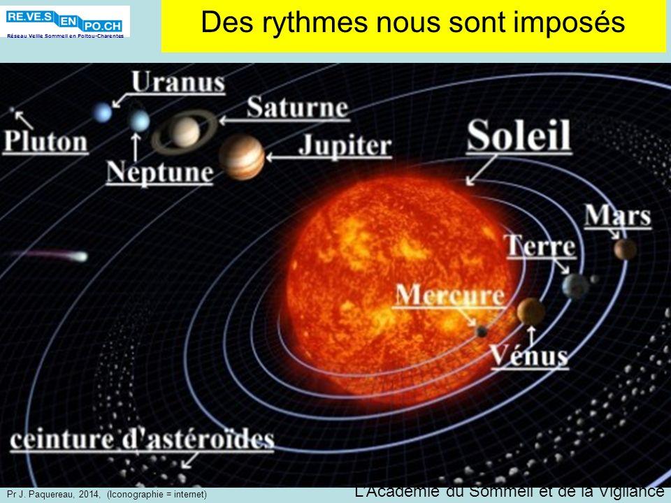 Réseau Veille Sommeil en Poitou-Charentes Pr J. Paquereau, 2014, (Iconographie = internet) Des rythmes nous sont imposés LAcadémie du Sommeil et de la