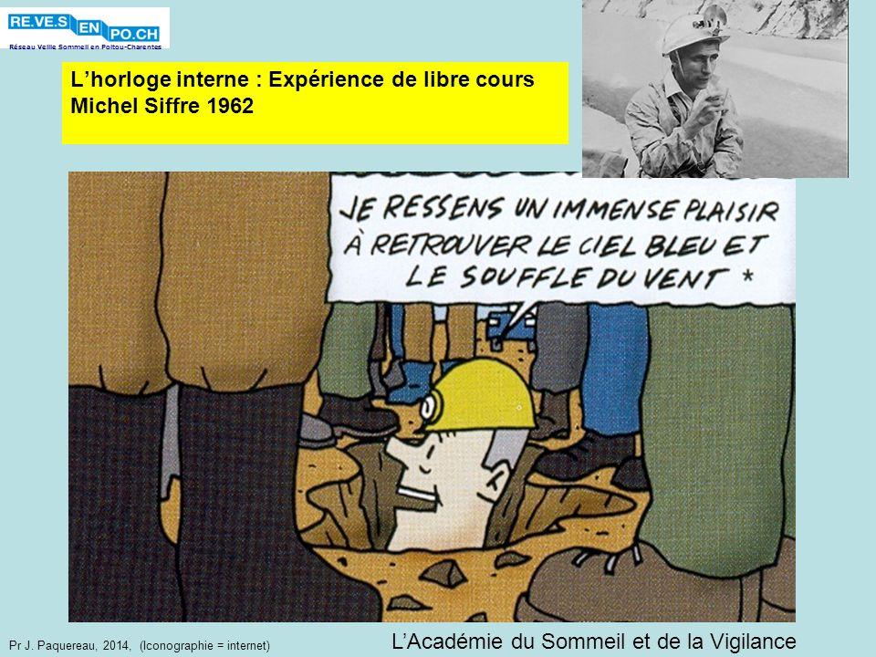 Réseau Veille Sommeil en Poitou-Charentes Pr J. Paquereau, 2014, (Iconographie = internet) Lhorloge interne : Expérience de libre cours Michel Siffre