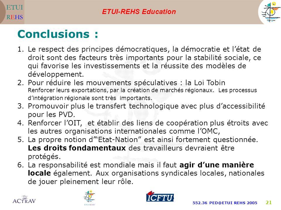ETUI-REHS Education 552.36 PED@ETUI REHS 2005 21 Conclusions : 1.Le respect des principes démocratiques, la démocratie et létat de droit sont des facteurs très importants pour la stabilité sociale, ce qui favorise les investissements et la réussite des modèles de développement.