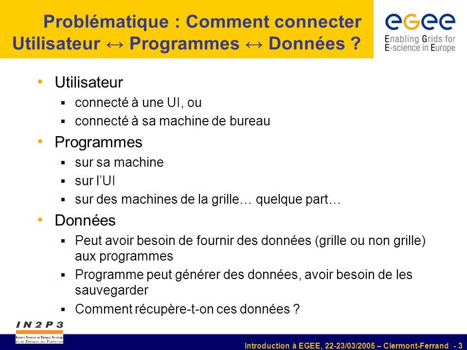 Introduction à EGEE, 22-23/03/2005 – Clermont-Ferrand - 3 Problématique : Comment connecter Utilisateur Programmes Données .