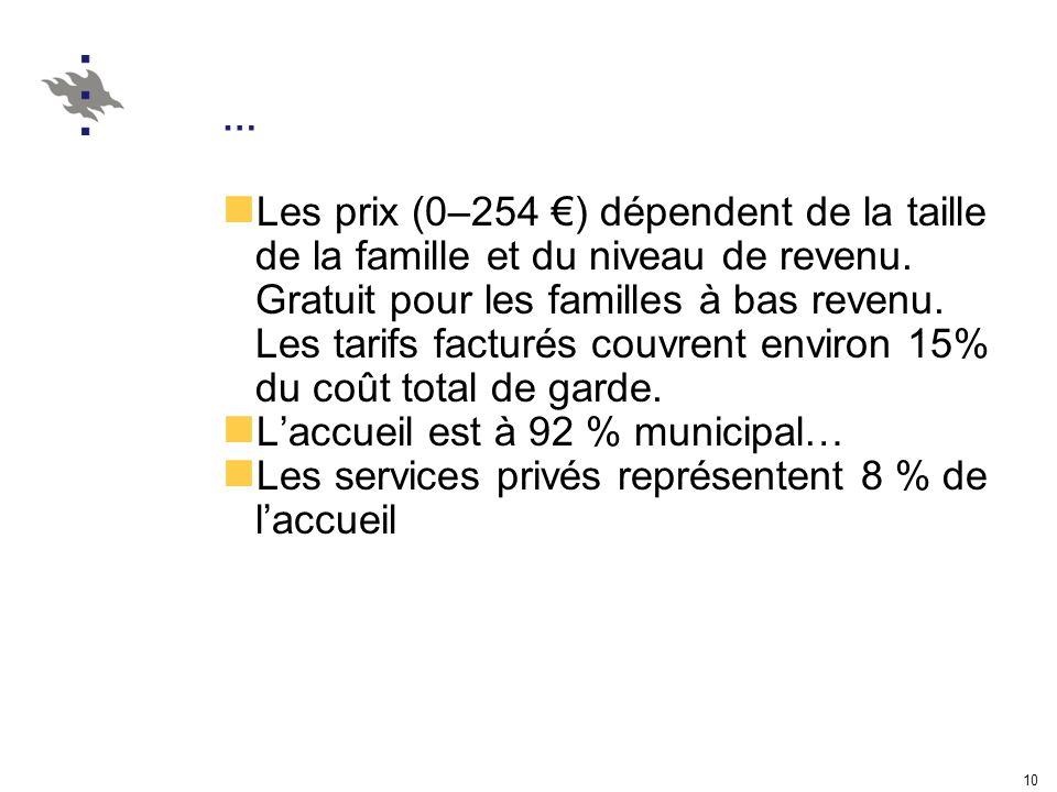 10 … Les prix (0–254 ) dépendent de la taille de la famille et du niveau de revenu. Gratuit pour les familles à bas revenu. Les tarifs facturés couvre