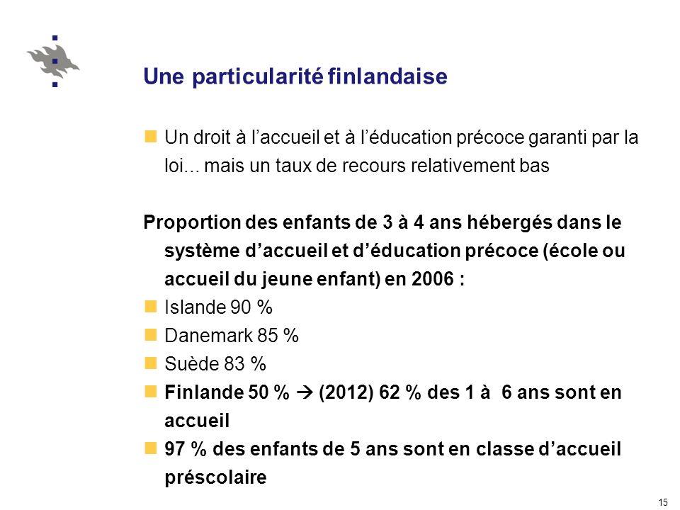 15 Une particularité finlandaise Un droit à laccueil et à léducation précoce garanti par la loi... mais un taux de recours relativement bas Proportion