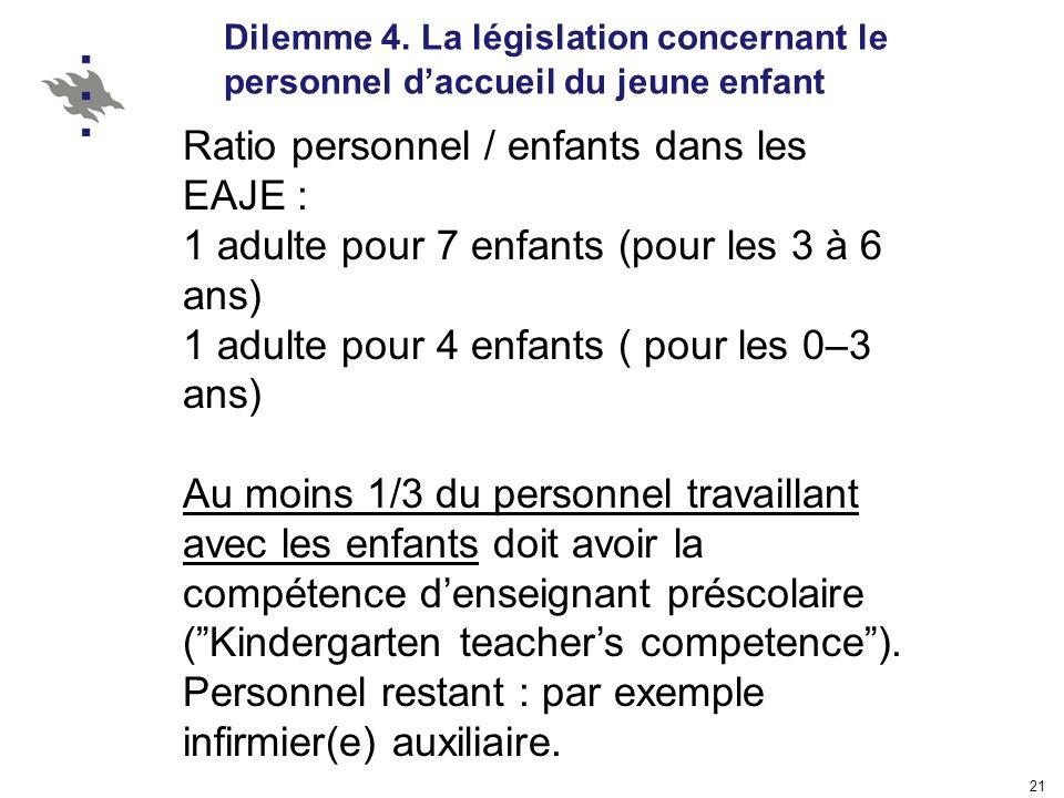 21 Dilemme 4. La législation concernant le personnel daccueil du jeune enfant Ratio personnel / enfants dans les EAJE : 1 adulte pour 7 enfants (pour