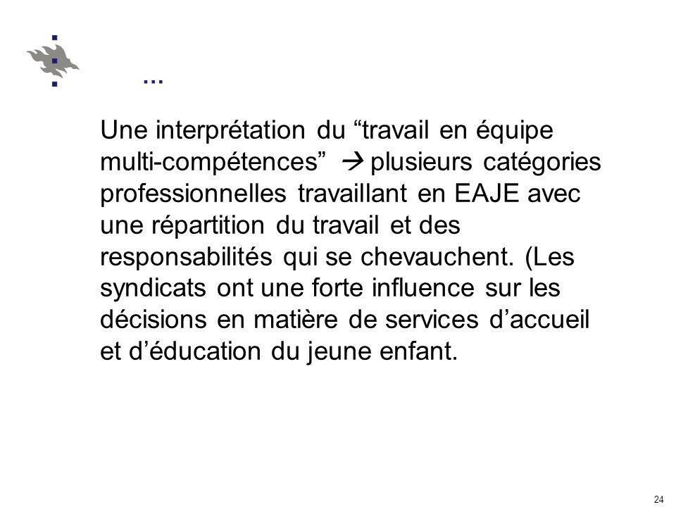 24 … Une interprétation du travail en équipe multi-compétences plusieurs catégories professionnelles travaillant en EAJE avec une répartition du trava