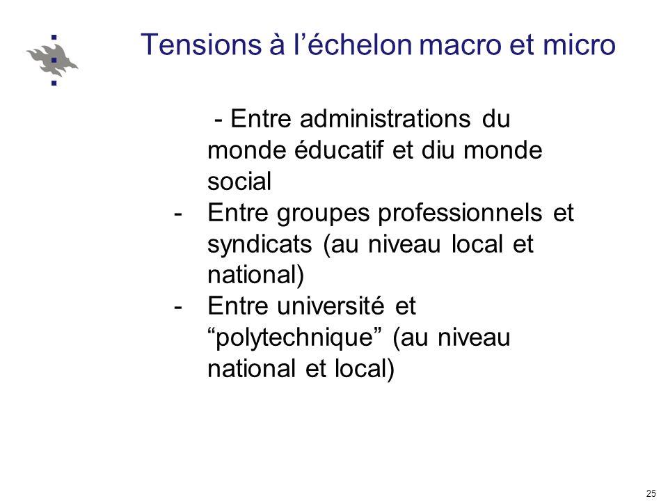 25 Tensions à léchelon macro et micro - Entre administrations du monde éducatif et diu monde social -Entre groupes professionnels et syndicats (au niv