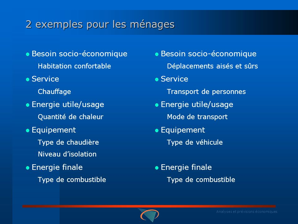 Analyses et prévisions économiques Les services énergétiques sollicités par les ménages 1.