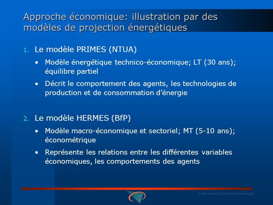 Analyses et prévisions économiques Approche économique: illustration par des modèles de projection énergétiques 1.