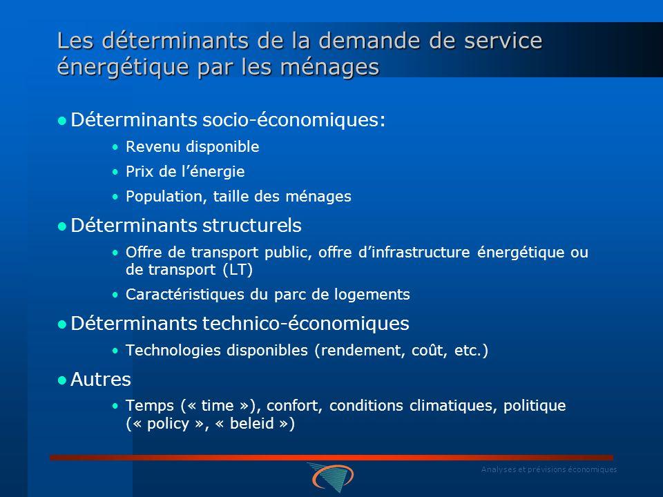 Analyses et prévisions économiques Le modèle PRIMES – logement Prix én.
