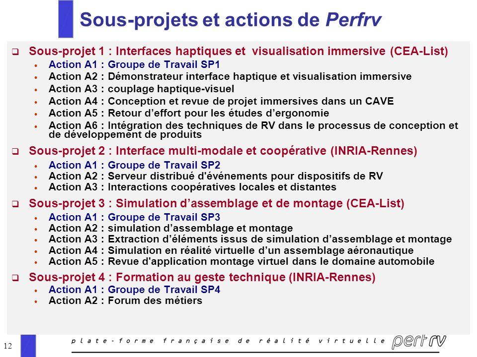 12 Sous-projets et actions de Perfrv Sous-projet 1 : Interfaces haptiques et visualisation immersive (CEA-List) Action A1 : Groupe de Travail SP1 Acti