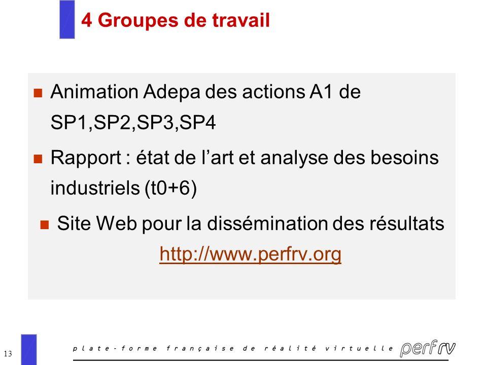 13 4 Groupes de travail n Animation Adepa des actions A1 de SP1,SP2,SP3,SP4 n Rapport : état de lart et analyse des besoins industriels (t0+6) n Site