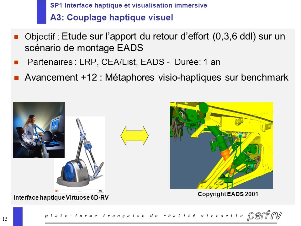 15 SP1 Interface haptique et visualisation immersive A3: Couplage haptique visuel n Objectif : Etude sur lapport du retour deffort (0,3,6 ddl) sur un scénario de montage EADS n Partenaires : LRP, CEA/List, EADS - Durée: 1 an n Avancement +12 : Métaphores visio-haptiques sur benchmark Copyright EADS 2001 Interface haptique Virtuose 6D-RV