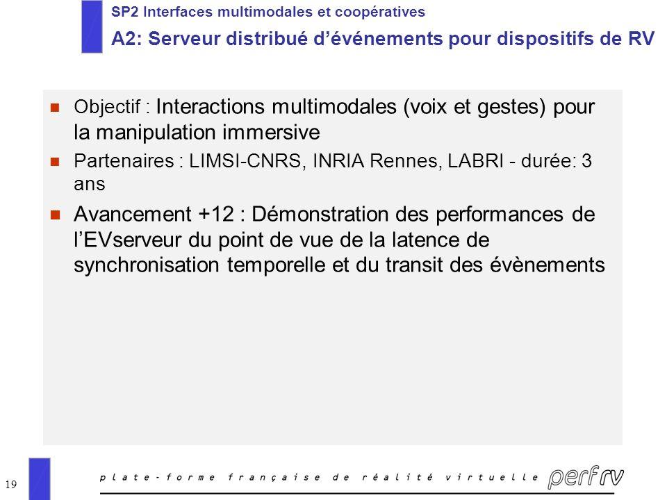 19 SP2 Interfaces multimodales et coopératives A2: Serveur distribué dévénements pour dispositifs de RV n Objectif : Interactions multimodales (voix e