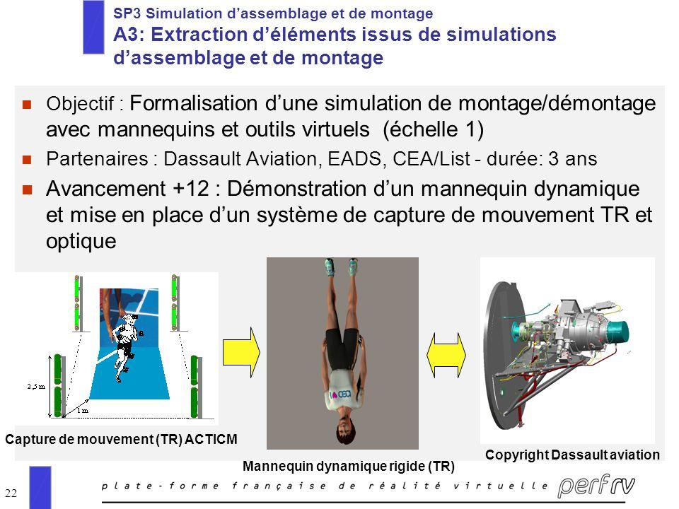 22 SP3 Simulation dassemblage et de montage A3: Extraction déléments issus de simulations dassemblage et de montage n Objectif : Formalisation dune si