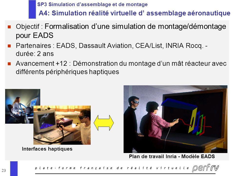 23 SP3 Simulation dassemblage et de montage A4: Simulation réalité virtuelle d assemblage aéronautique n Objectif : Formalisation dune simulation de m