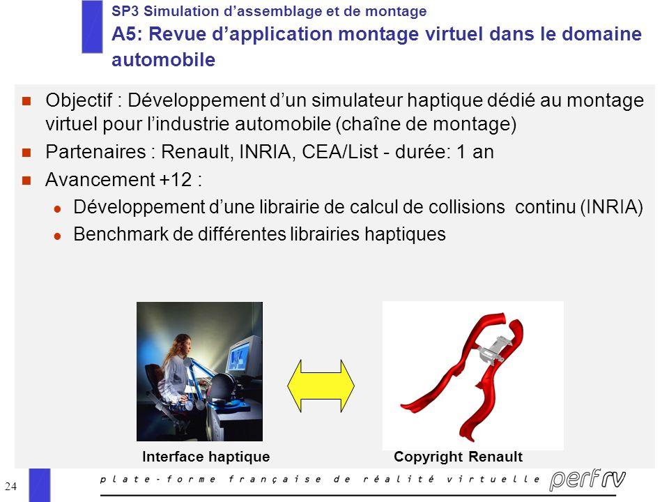 24 SP3 Simulation dassemblage et de montage A5: Revue dapplication montage virtuel dans le domaine automobile n Objectif : Développement dun simulateu
