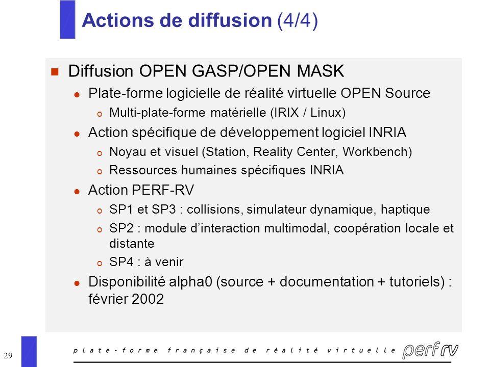 29 Actions de diffusion (4/4) n Diffusion OPEN GASP/OPEN MASK l Plate-forme logicielle de réalité virtuelle OPEN Source o Multi-plate-forme matérielle
