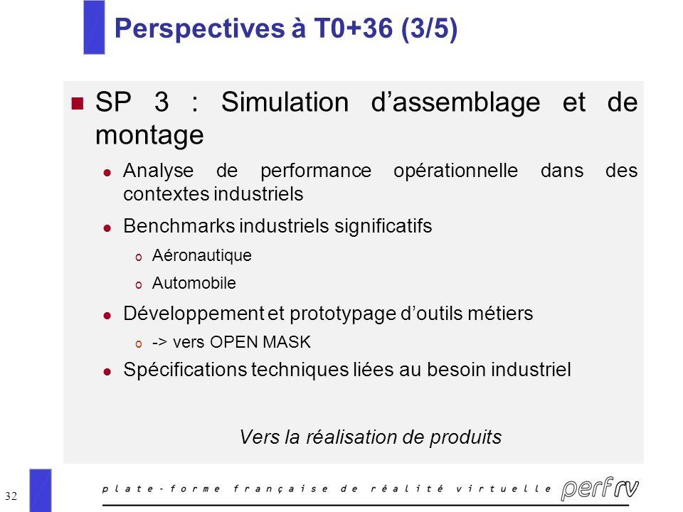 32 Perspectives à T0+36 (3/5) SP 3 : Simulation dassemblage et de montage Analyse de performance opérationnelle dans des contextes industriels Benchma