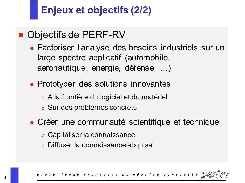 4 Enjeux et objectifs (2/2) n Objectifs de PERF-RV l Factoriser lanalyse des besoins industriels sur un large spectre applicatif (automobile, aéronaut