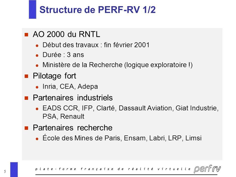 5 Structure de PERF-RV 1/2 n AO 2000 du RNTL l Début des travaux : fin février 2001 l Durée : 3 ans l Ministère de la Recherche (logique exploratoire