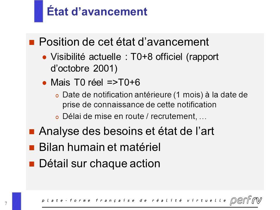 7 État davancement n Position de cet état davancement l Visibilité actuelle : T0+8 officiel (rapport doctobre 2001) l Mais T0 réel =>T0+6 o Date de no