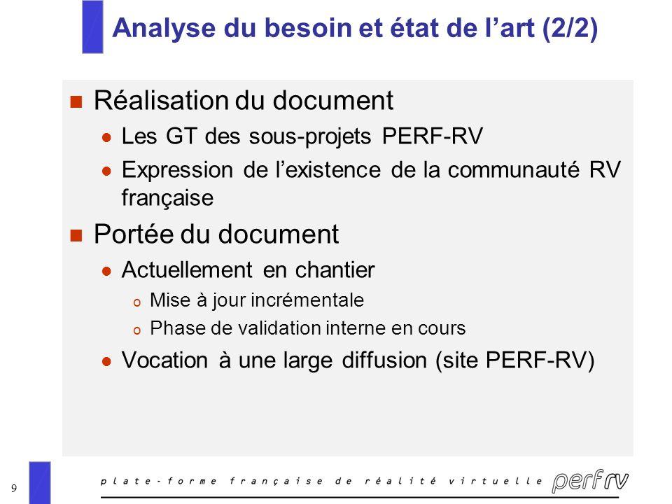 9 Analyse du besoin et état de lart (2/2) n Réalisation du document l Les GT des sous-projets PERF-RV l Expression de lexistence de la communauté RV f