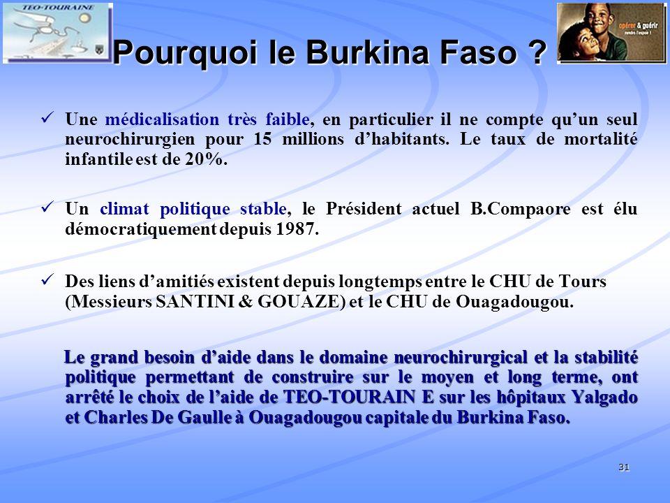 31 Pourquoi le Burkina Faso .