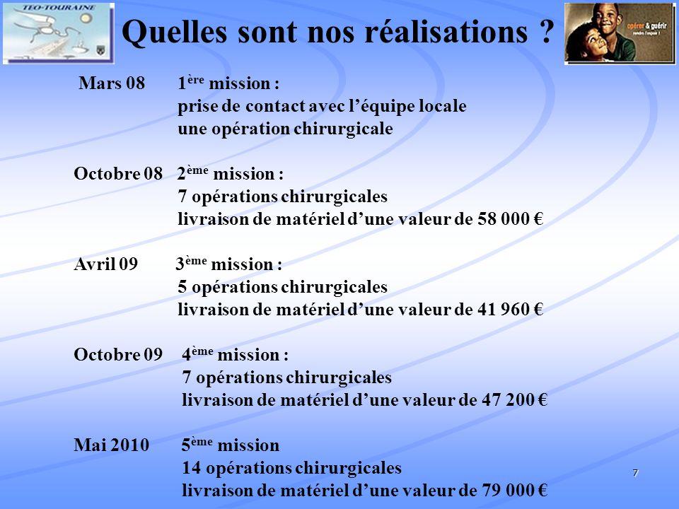 8 Oct 2010 Stage de formation à Clocheville durant un mois de Marie Rose, infirmière anesthésiste à Ouagadougou.