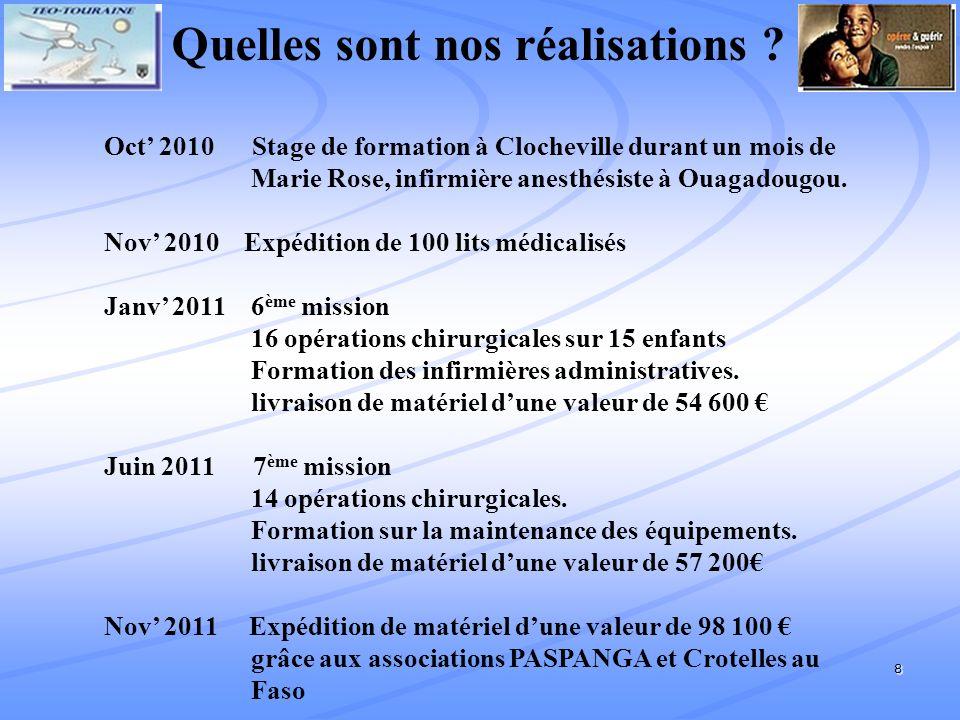 9 Quelles sont nos réalisations Nov 2011 8 ème mission 14 opérations chirurgicales sur 12 enfants.