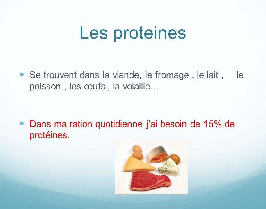 Les proteines Se trouvent dans la viande, le fromage, le lait, le poisson, les œufs, la volaille… Dans ma ration quotidienne jai besoin de 15% de protéines.
