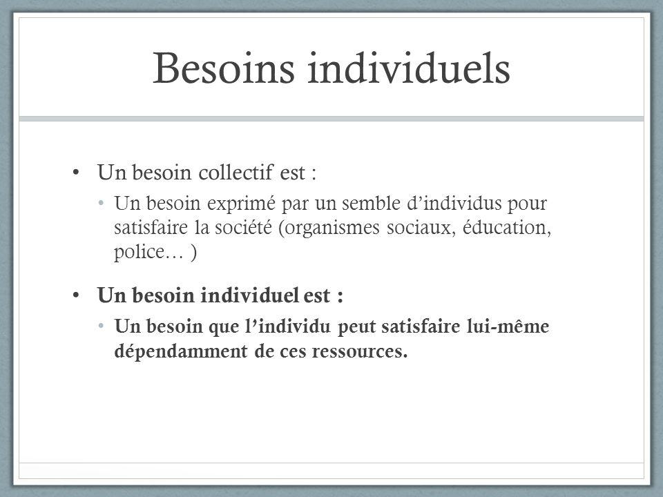 Besoins individuels Un besoin collectif est : Un besoin exprimé par un semble dindividus pour satisfaire la société (organismes sociaux, éducation, po
