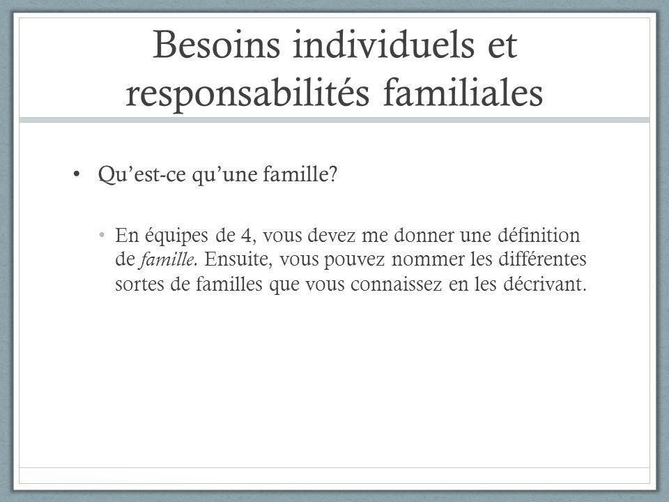 Besoins individuels et responsabilités familiales Quest-ce quune famille? En équipes de 4, vous devez me donner une définition de famille. Ensuite, vo