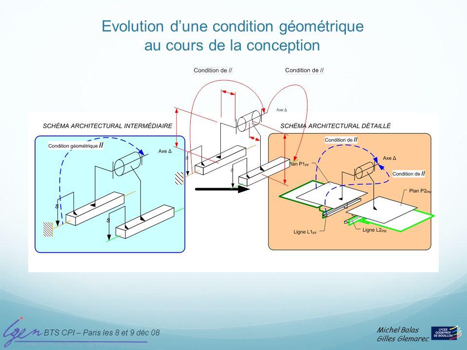 BTS CPI – Paris les 8 et 9 déc 08 Michel Balas Gilles Glemarec Evolution dune condition géométrique au cours de la conception