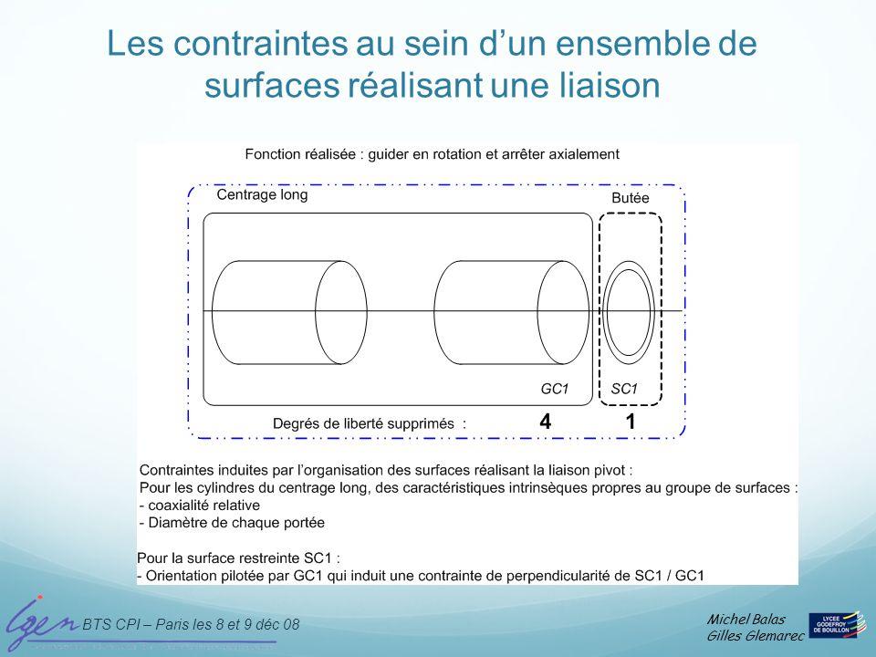 BTS CPI – Paris les 8 et 9 déc 08 Michel Balas Gilles Glemarec Les contraintes au sein dun ensemble de surfaces réalisant une liaison