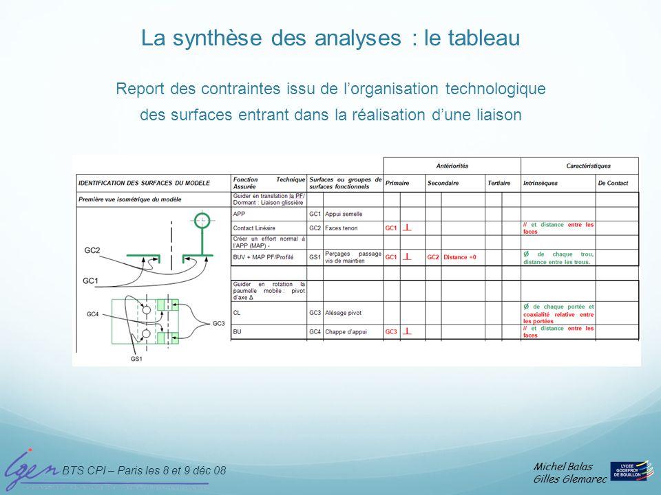 BTS CPI – Paris les 8 et 9 déc 08 Michel Balas Gilles Glemarec La synthèse des analyses : le tableau Report des contraintes issu de lorganisation tech
