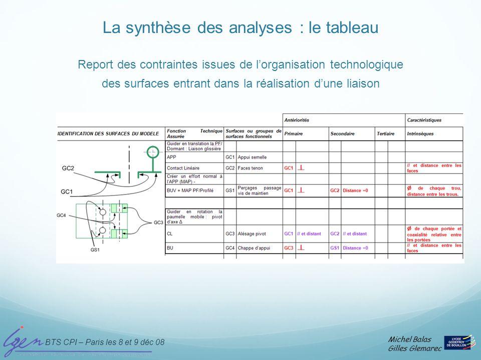 BTS CPI – Paris les 8 et 9 déc 08 Michel Balas Gilles Glemarec La synthèse des analyses : le tableau Report des contraintes issues de lorganisation te