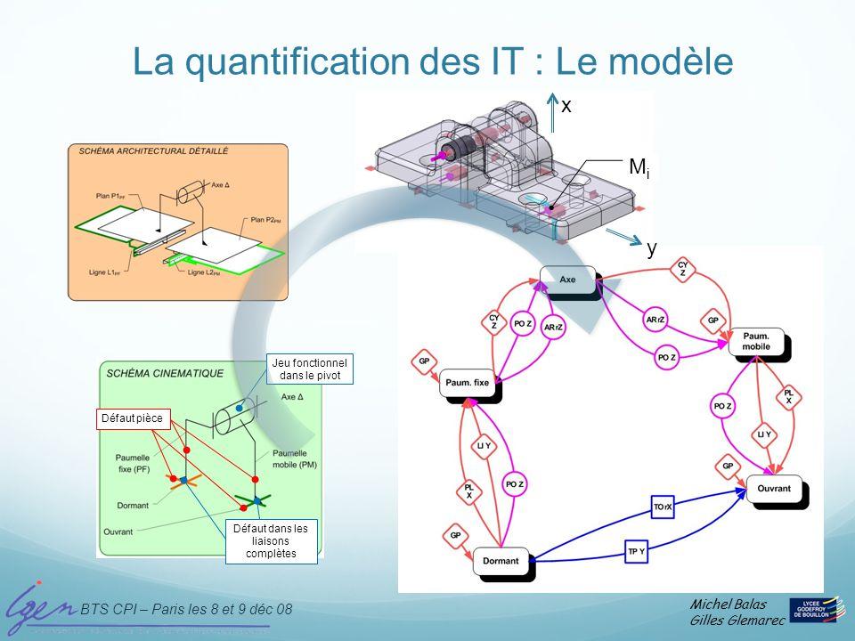BTS CPI – Paris les 8 et 9 déc 08 Michel Balas Gilles Glemarec La quantification des IT : Le modèle Défaut pièce Jeu fonctionnel dans le pivot Défaut