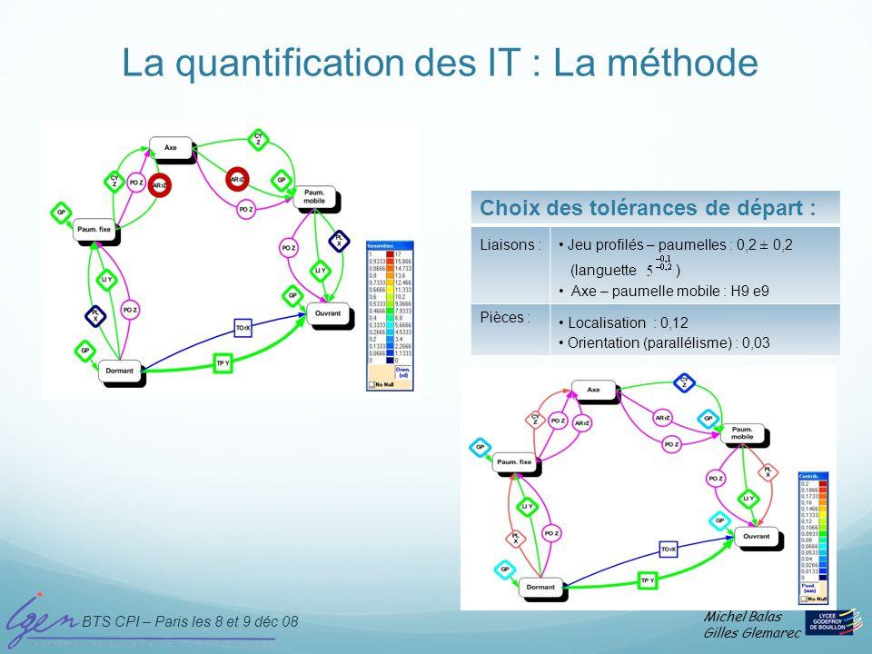 BTS CPI – Paris les 8 et 9 déc 08 Michel Balas Gilles Glemarec Choix des tolérances de départ : Liaisons : Jeu profilés – paumelles : 0,2 ± 0,2 (langu