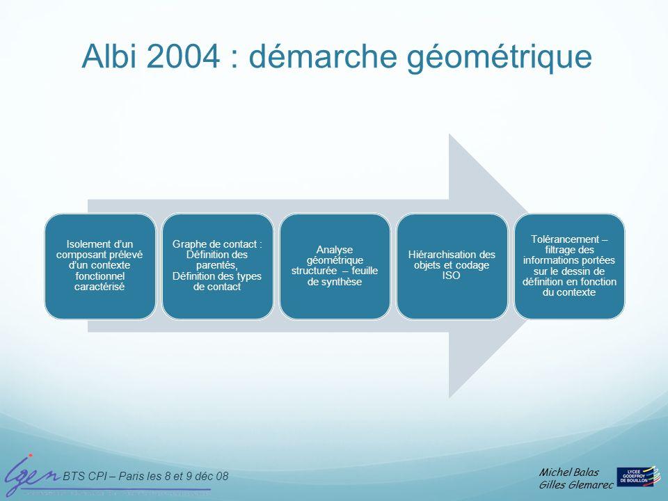 BTS CPI – Paris les 8 et 9 déc 08 Michel Balas Gilles Glemarec Albi 2004 : démarche géométrique Isolement dun composant prélevé dun contexte fonctionn