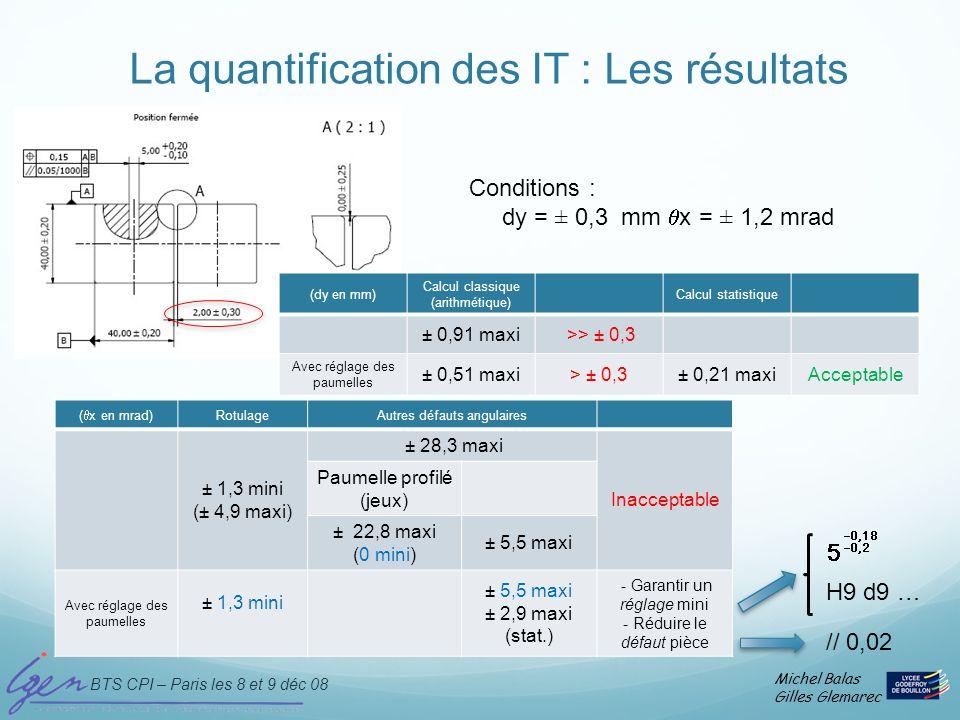 BTS CPI – Paris les 8 et 9 déc 08 Michel Balas Gilles Glemarec La quantification des IT : Les résultats (dy en mm) Calcul classique (arithmétique) Cal