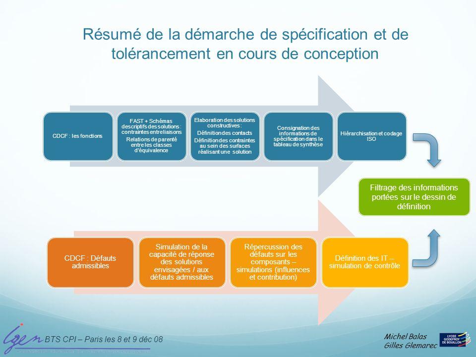BTS CPI – Paris les 8 et 9 déc 08 Michel Balas Gilles Glemarec Résumé de la démarche de spécification et de tolérancement en cours de conception CDCF