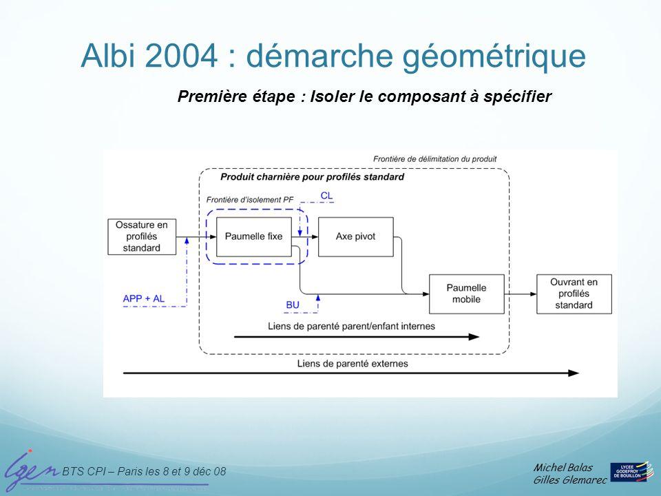 BTS CPI – Paris les 8 et 9 déc 08 Michel Balas Gilles Glemarec Deuxième étape : Identifier et analyser les relations entre surfaces et groupes de surfaces