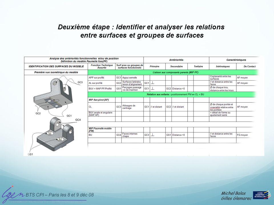 BTS CPI – Paris les 8 et 9 déc 08 Michel Balas Gilles Glemarec Deuxième étape : Identifier et analyser les relations entre surfaces et groupes de surf