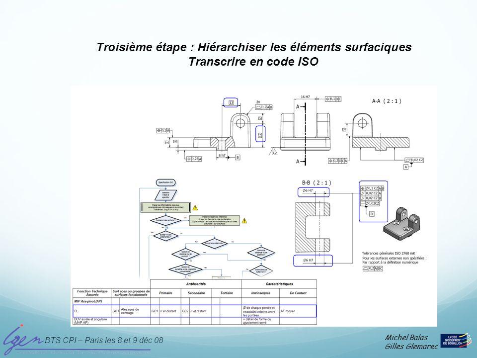 BTS CPI – Paris les 8 et 9 déc 08 Michel Balas Gilles Glemarec Troisième étape : Hiérarchiser les éléments surfaciques Transcrire en code ISO