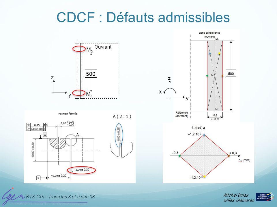 BTS CPI – Paris les 8 et 9 déc 08 Michel Balas Gilles Glemarec CDCF : Défauts admissibles z Ouvrant 500 M2M2 M1M1 y z y x