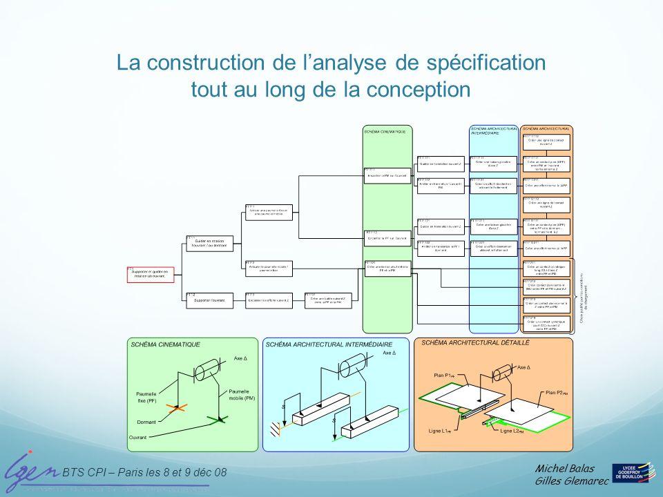 BTS CPI – Paris les 8 et 9 déc 08 Michel Balas Gilles Glemarec La construction de lanalyse de spécification tout au long de la conception