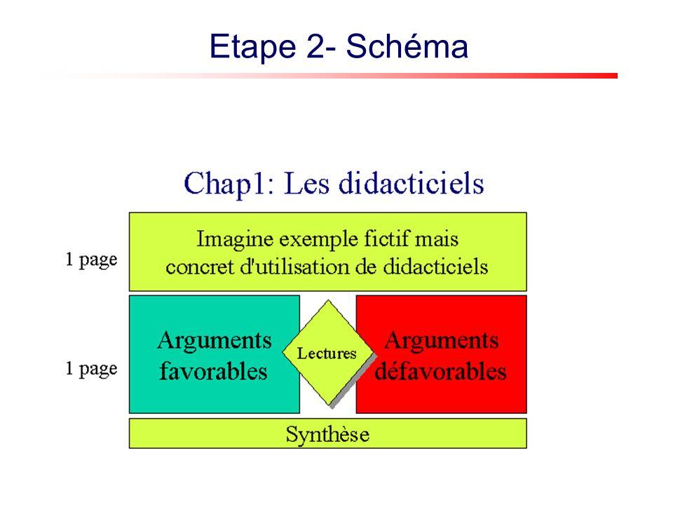 Etape 2- Schéma