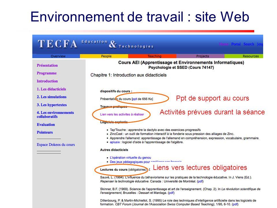 Environnement de travail : site Web Activités prévues durant la séance Liens vers lectures obligatoires Ppt de support au cours